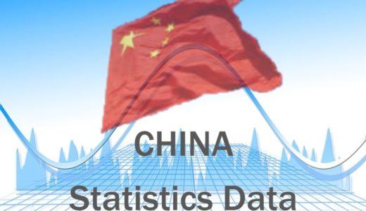 【最新】中国の統計・データに関するまとめ